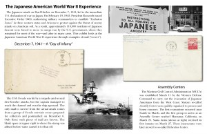 The Japanese American, World War II Experience